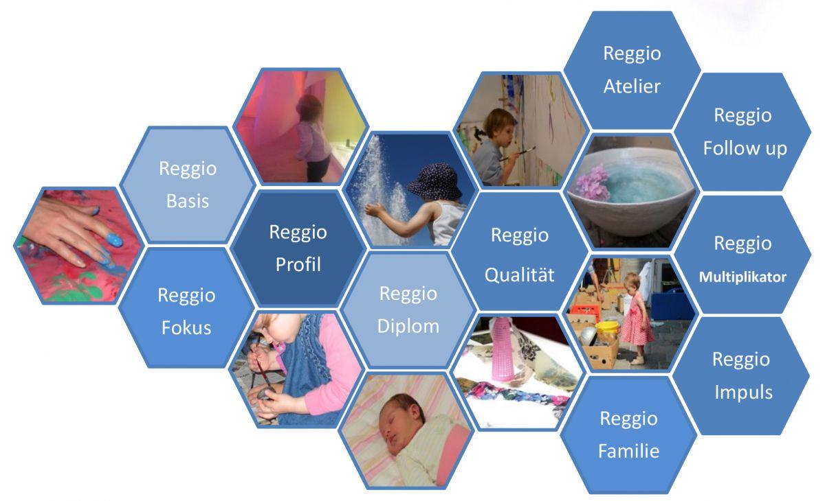 Ausbildungsstruktur_ReggioBildung